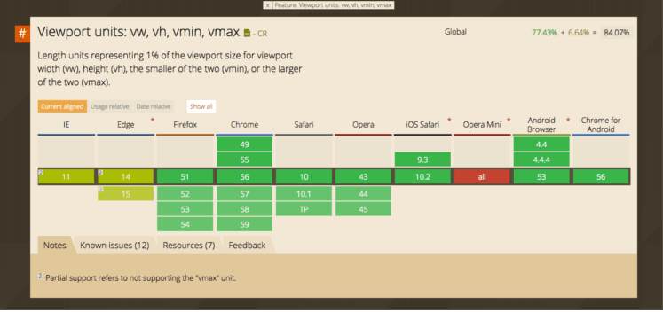 css viewport units