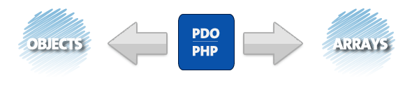 php pdo